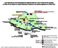 Principaux investissements immobiliers de l'Etat Paris-intra