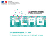 Vignette du Showroom i-LAB