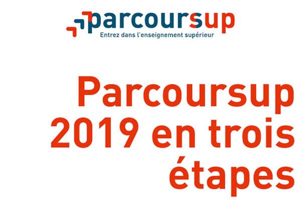 Calendrier Dscg 2019.Le Calendrier Parcoursup 2019 Ministere De L Enseignement