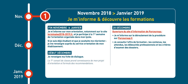 Parcoursup - novembre 2018 - janvier 2019