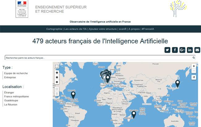 Cartographie des acteurs français de l'I.A.