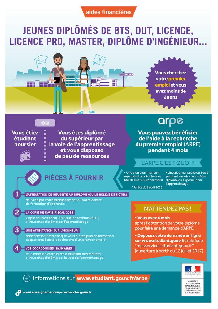 Aide à la recherche du premier emploi (ARPE)
