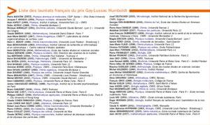 Affiche Lauréats Prix Gay-Lussac-Humboldt 2008