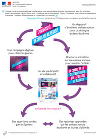 infographie-campagne-universite-2014