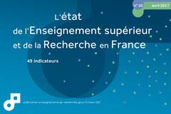 Etat de l'enseigenement supérieur et de la recherche en France (n°10 - avril 2017)