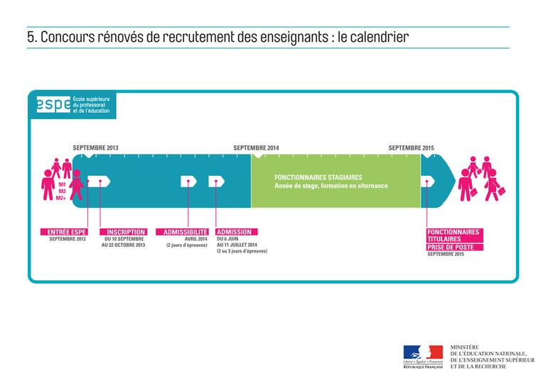 Concours Calendrier.Espe Le Calendrier Des Concours Renoves De Recrutement Des