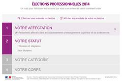 Application élections professionnelles