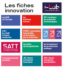 Fiches Innovation