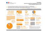 Infographie : priorité donnée aux bacheliers technologiques dans les I.U.T.
