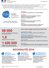 infographie-fun2014