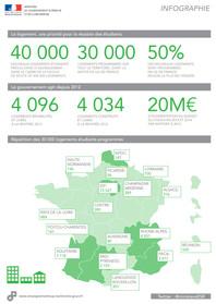 infographie : 40000 logements