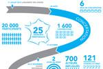 Infographie : une loi pour l'enseignement supérieur et la recherche