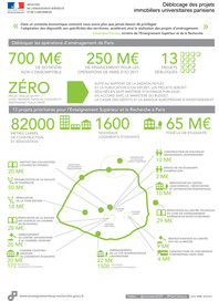 infographie-plan-campus-paris