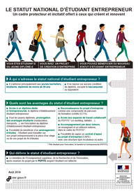 Infographie Entrepreneuriat étudiant
