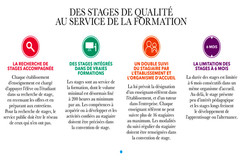 Infographie : Des stages de qualité au service de la formation