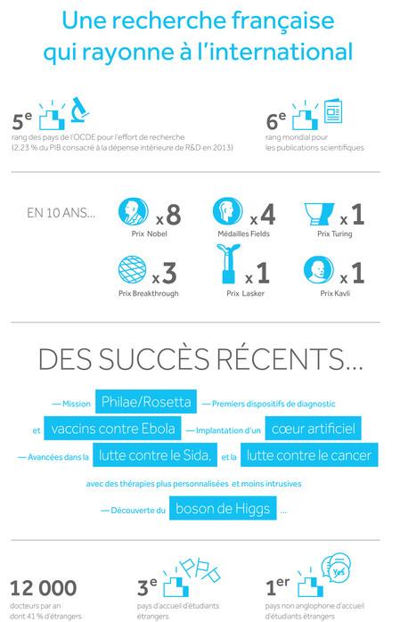 SNR: Une recherche française qui rayonne à l'itnernational