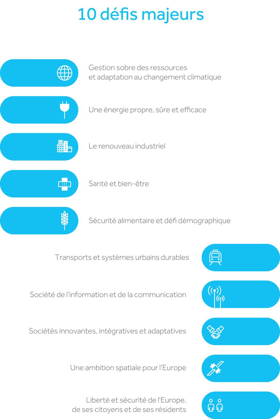 SNR : 10 défis majeurs