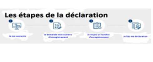 Les plates-formes d'enregistrement pour l'utilisation de ressources génétiques et de connaissances traditionnelles associées