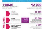 Infographie : La réforme des bourses étudiantes 2013-2014