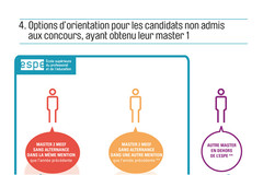 ESPE, options d'orientation candidats non admis aux concours
