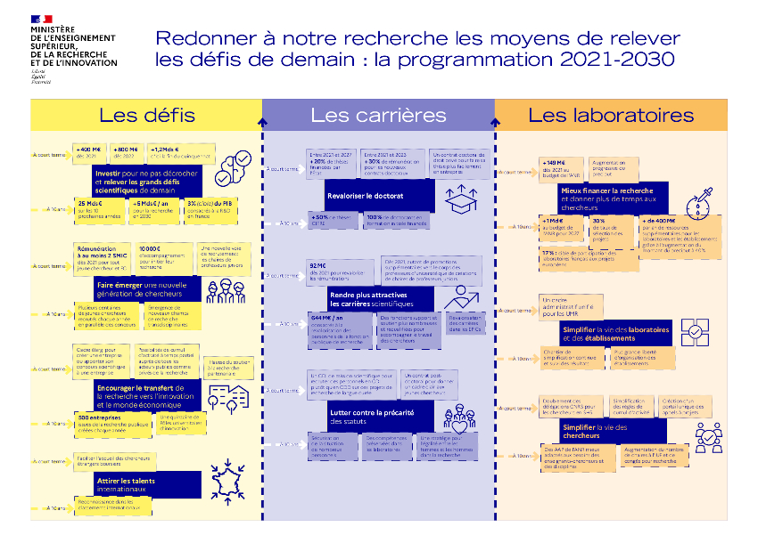 Infographie LPPR