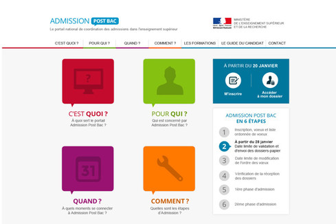 Orientation active et Admission Post Bac : questions-réponses